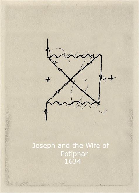joseph-potiphar